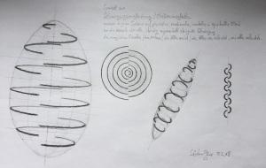 Symbol Schwingungsangleichung Chakrenausgleich